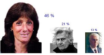 elecciones20071.jpg